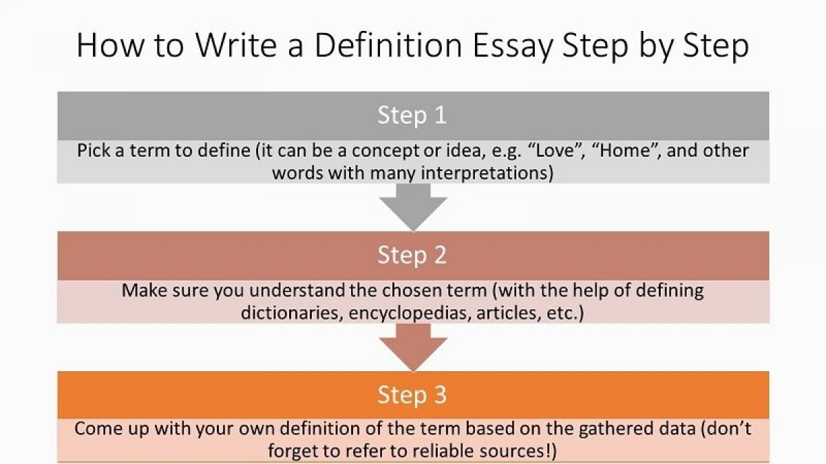 3 Step To Define Term In A Definition Essay Contoh